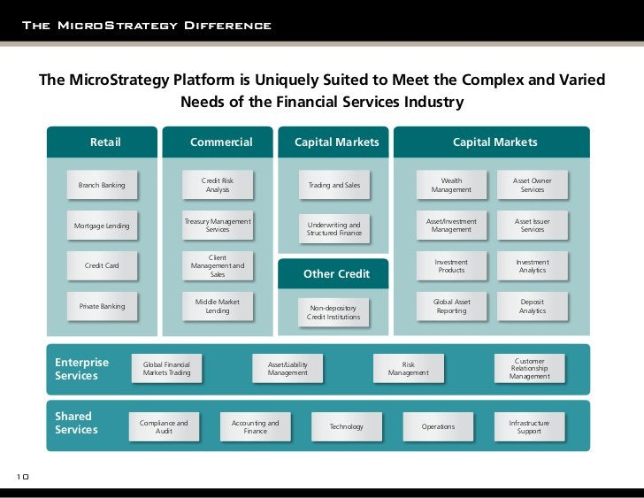 The MicroStrategy Difference     The MicroStrategy Platform is Uniquely Suited to Meet the Complex and Varied             ...