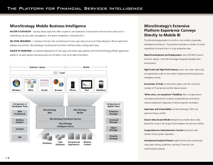 The Platform for Financial Services Intelligence     MicroStrategy Mobile Business Intelligence                           ...