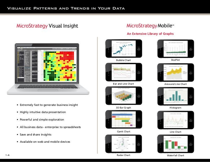 Visualize Patterns and Trends in Your Data                             Visual Insight                                     ...