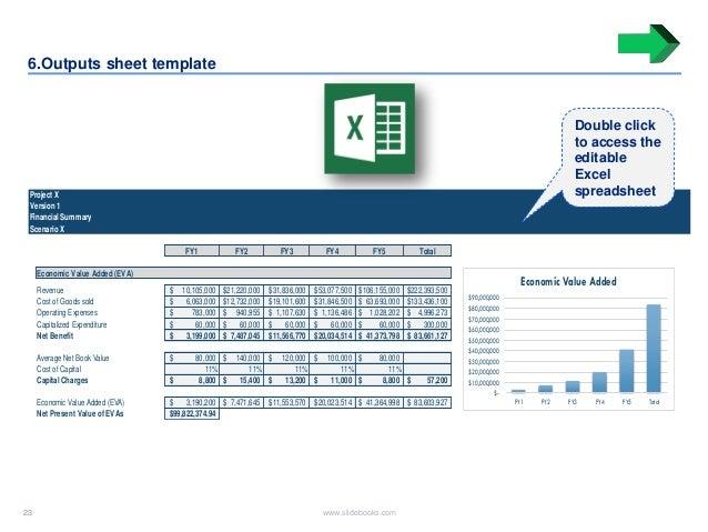 financial modelling templates - financial model