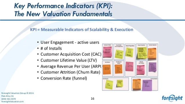 Financial Modeling and Startup Valuations