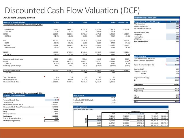 Financial model sample format cement company discounted cash flow pronofoot35fo Images