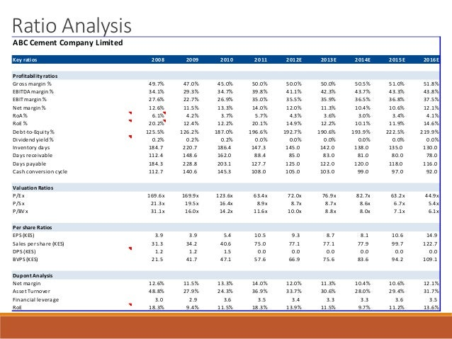 Financial Ratio Analysis Template. ratio analysis and statement ...