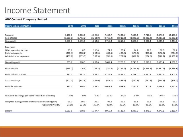Financial Model Sample Format - Cement Company