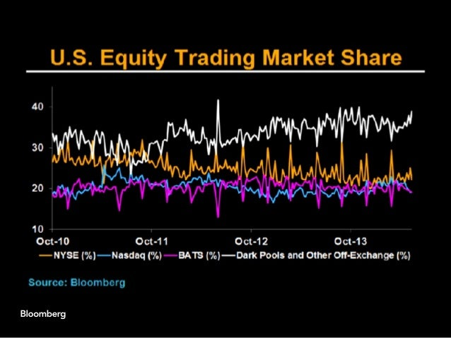 Bloomberg Intelligence: US Financials Outlook 2015