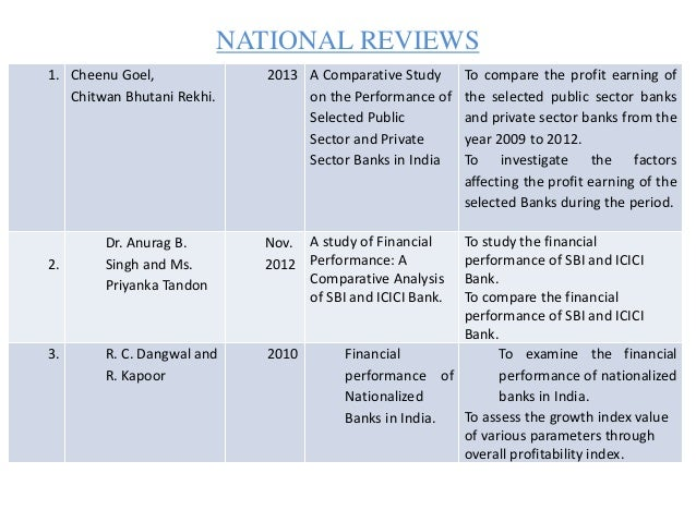 conclusion of public and private sector banks