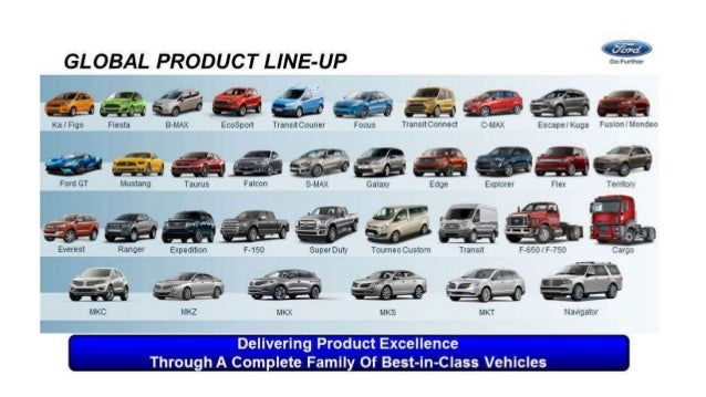 Financial Perspective Of Ford Motors