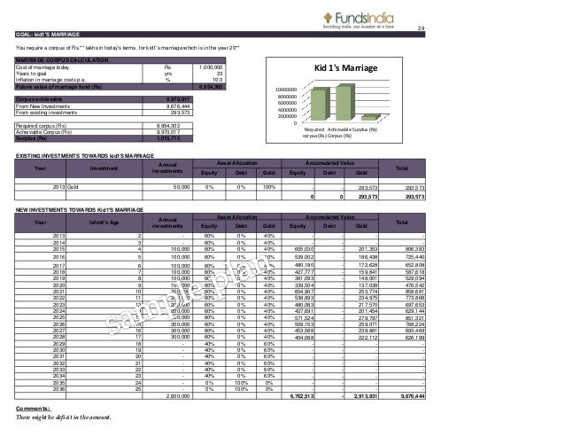 Collection of Financial Planning Worksheet Sharebrowse – Financial Planning Worksheet