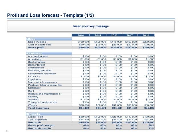 profit projection template