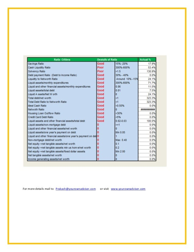 comperhensive personal financial retirement planning excel sheet
