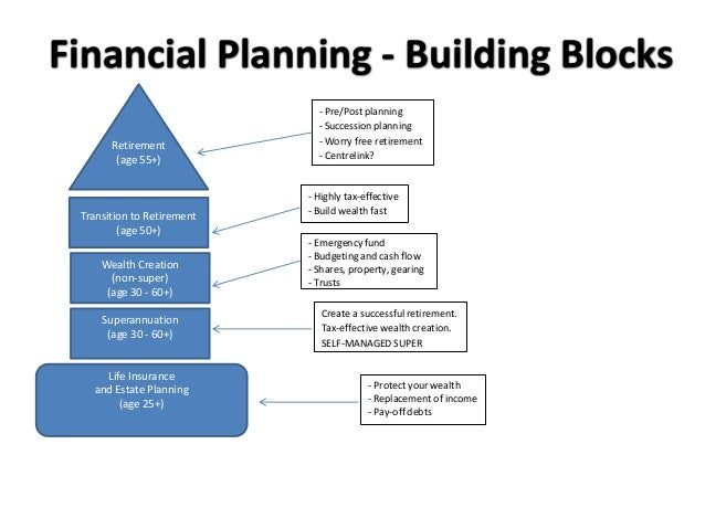 Financial Planning - Building BlocksRetirement(age 55+)- Pre/Post planning- Succession planning- Worry free retirement- Ce...