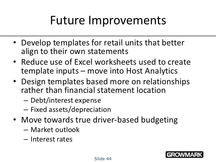 financial planning  budgeting  and forecasting  2010