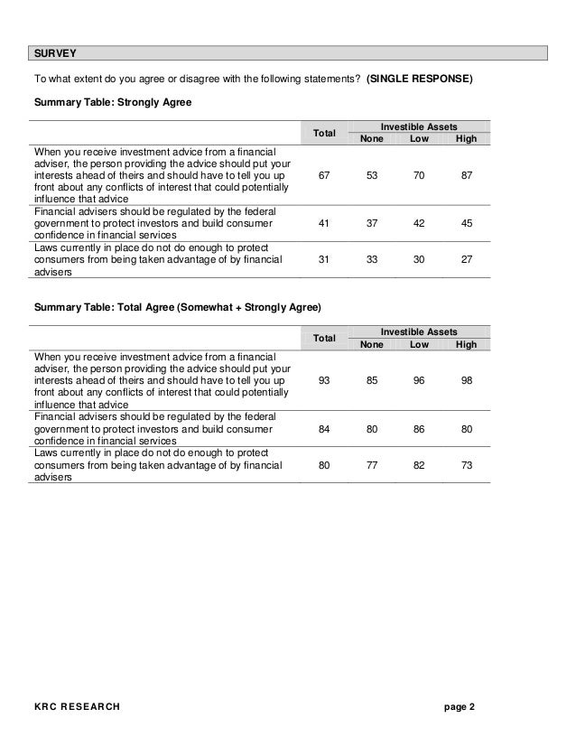 SURVEYTo what extent do you agree or disagree with the following statements? (SINGLE RESPONSE)Summary Table: Strongly Agre...
