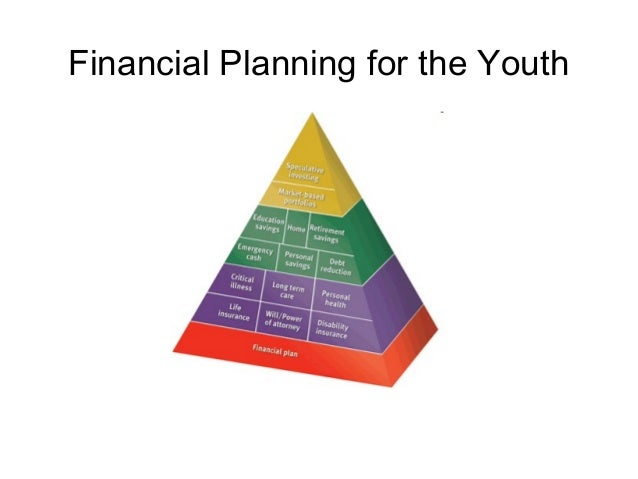 Financial Planning for the Youth