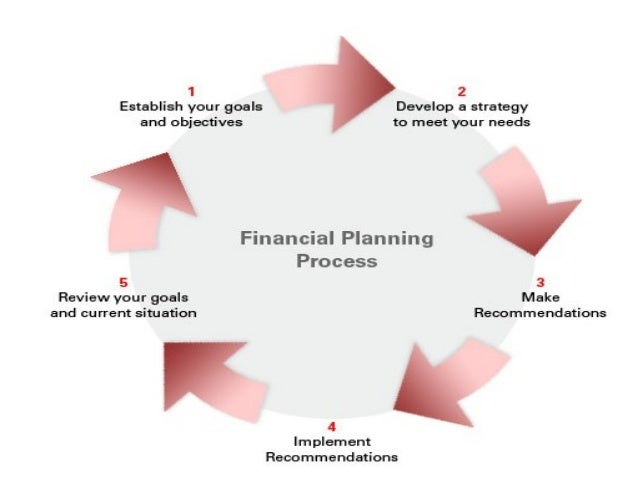 Parth Investment Solution