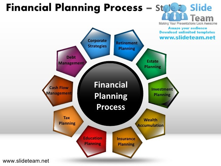 financial planning process 2 powerpoint presentation slides