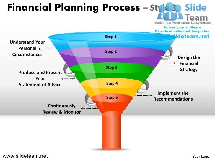 Financial planning process 3 powerpoint presentation templates.