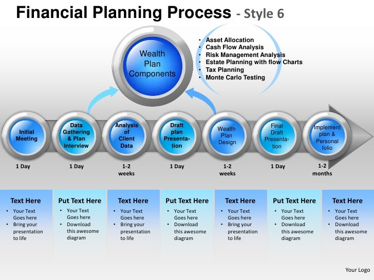 Financial Planning Process Style  Powerpoint Presentation Templates