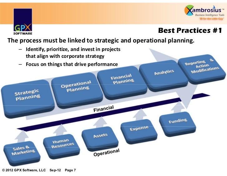 Pro business plans llc operating