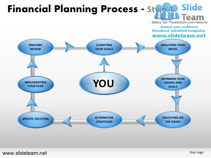 Financial Planning Strategy 4 Powerpoint Ppt Templates