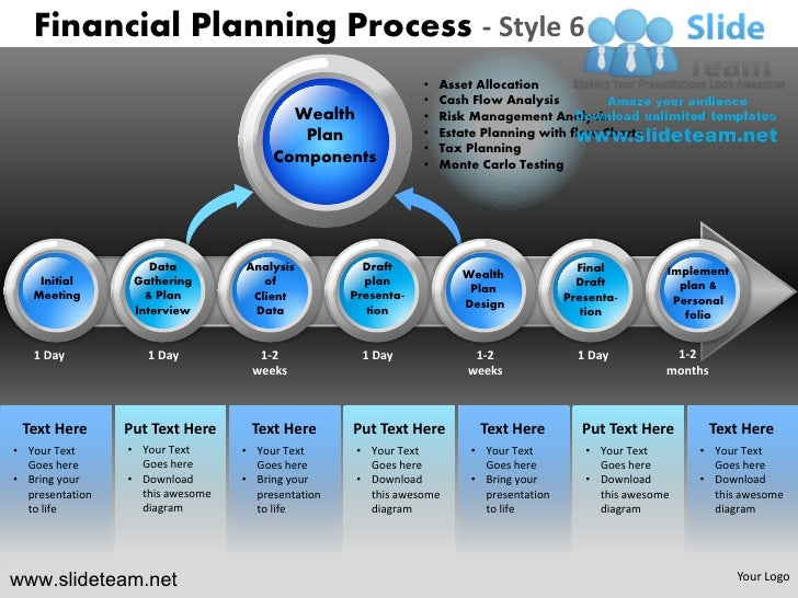 efn421 financial planning assessment Personal financial planning, investments and wealth management  factor your  business into your personal financial plan assess profitability and how to pay.