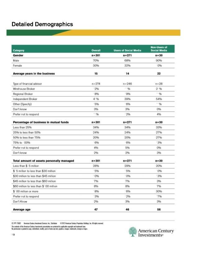 Financial Professionals Social Media Adoption Study 2013