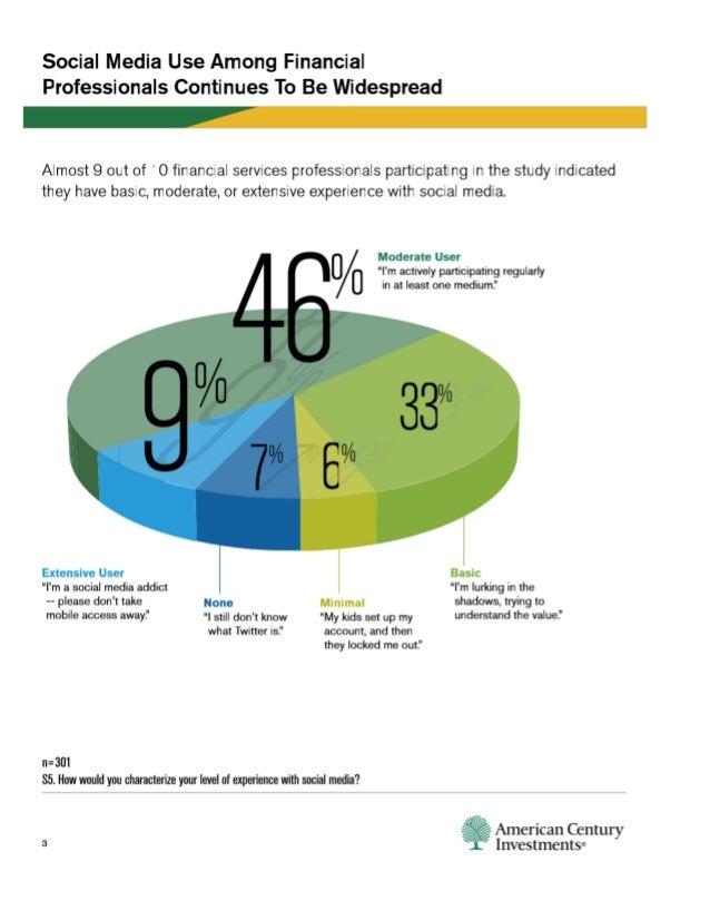 Financial Professionals Social Media Adoption Study 2013 Slide 3