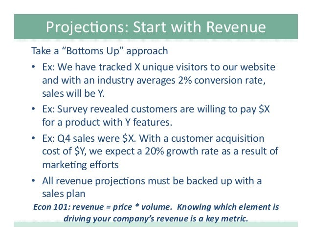 financial projections for investment presentations
