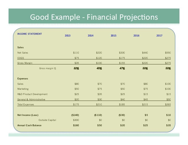 Financial projections presentation (Venture Fast Track)