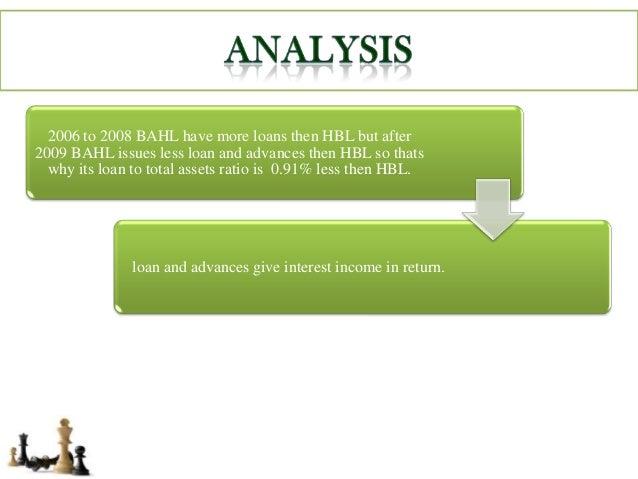 hbl ratio analysis Sunday, july 31, 2011 posted by mian aamir labels: askari bank ratio, bank alfalah ratio analysis2010, bank ratio analysis, hbl ratio, mcb ratio 2010.