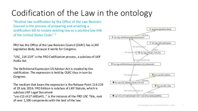Chapter 2 - Loading the Law - Financial Regulation Ontology