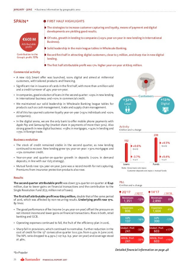 Financial Report 1H17 Banco Santander