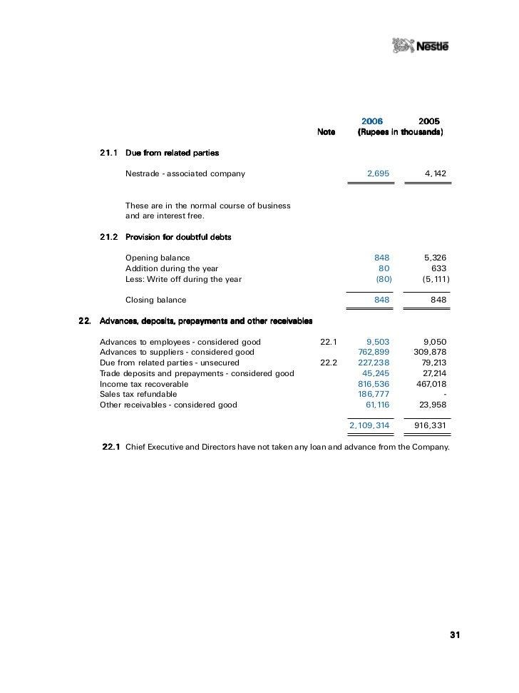 American general cash loans image 7