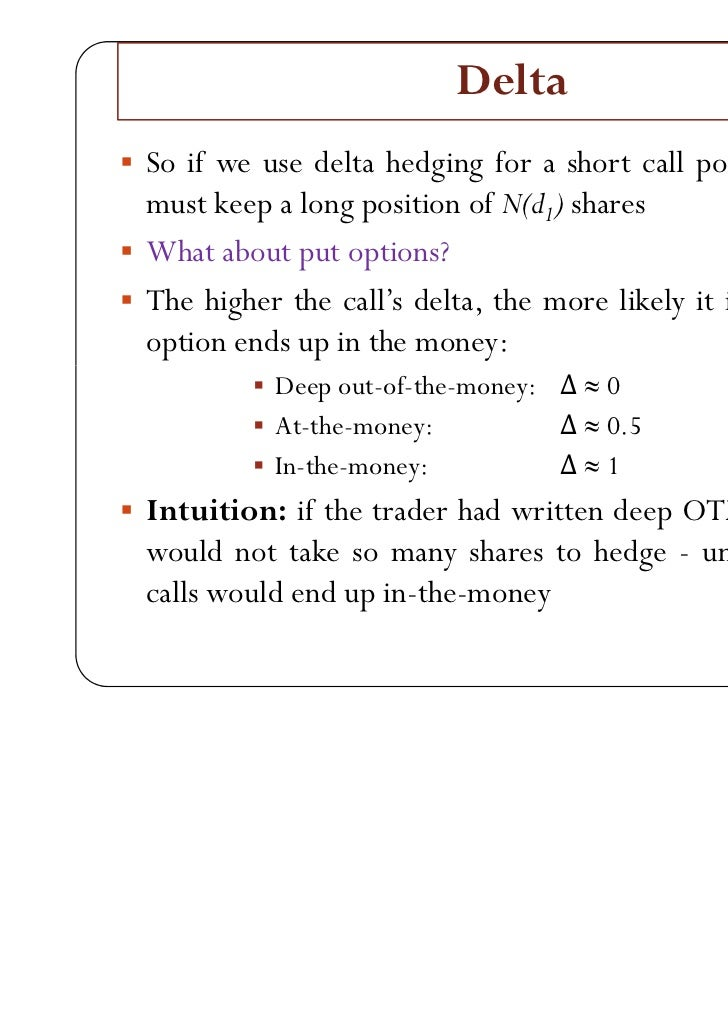 Writing put options hedging