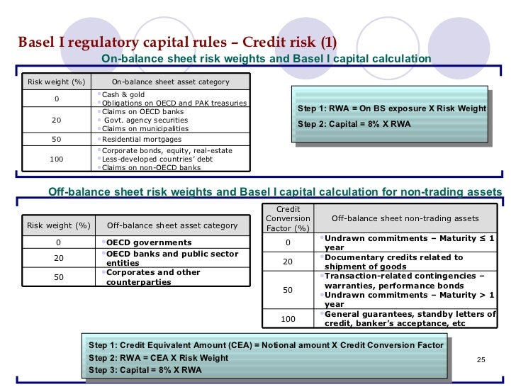 risk capital financial management Short term financial management is often termed working capital management, and relates to cash-, inventory- and debtors management corporate finance also includes within its scope similar to general risk management, financial risk management requires identifying its sources, measuring.