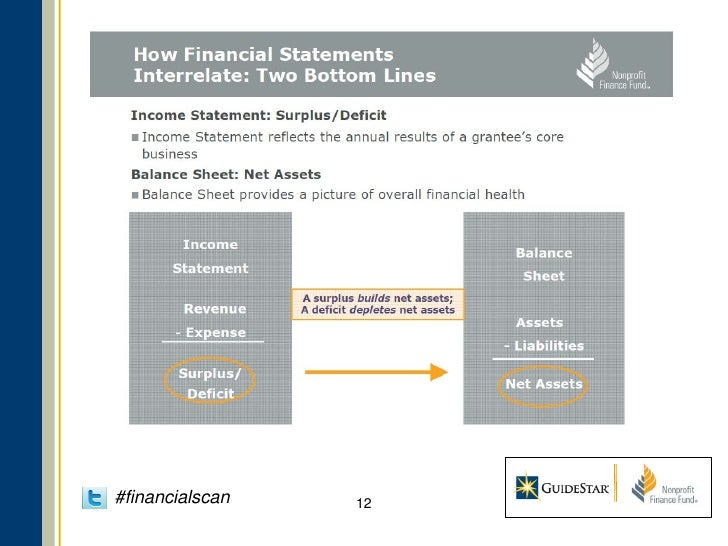 Guidestar Webinar (05/03/12) - Nonprofit Financial Health: New Tools …