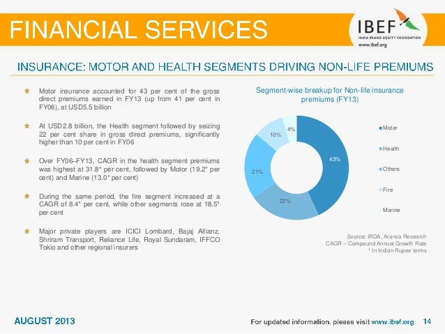 indias financial sector Services sector in india: trends, issues and way forward  services sector started to grow in the mid-1980s but growth accelerated  financial and insurance.