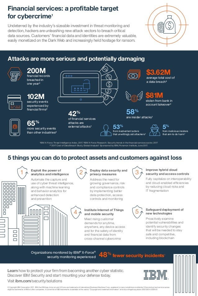 Financial services: a profitable target for cybercrime1 Undeterred by the industry's sizeable investment in threat monitori...