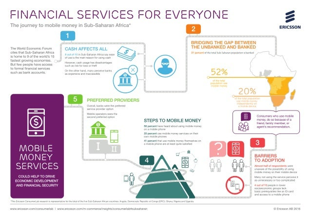 Financial services for everyone in Sub Saharan Africa - Ericsson ConsumerLab