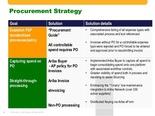 procurement category strategy template - procurement excellence in the banking insurance industry