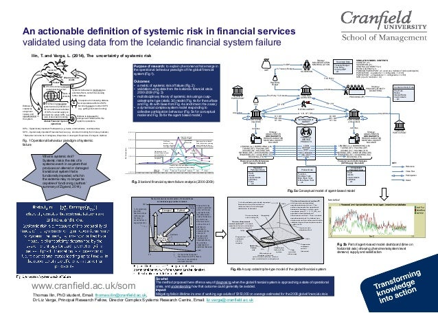 Ilin, T. and Varga, L. (2014), The uncertainty of systemic risk Thomas Ilin, PhD student, Email: thomas.ilin@cranfield.ac....