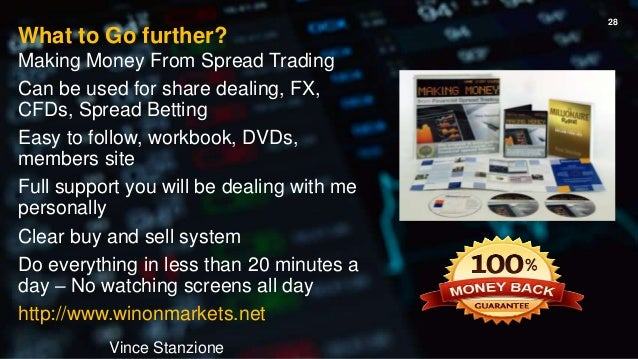 Spread betting explained simply straight