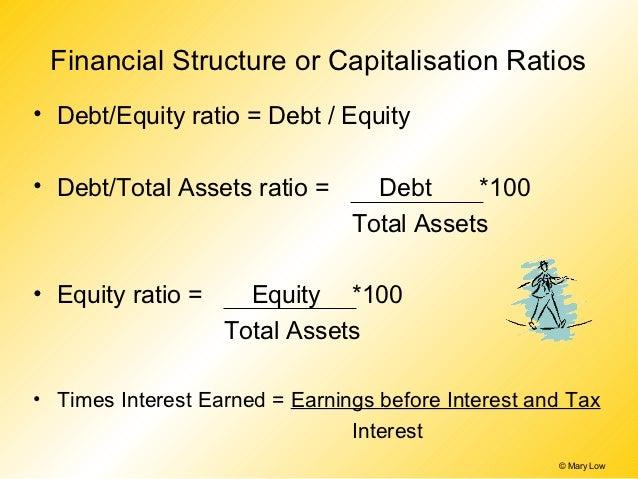 Financial Structure or Capitalisation Ratios• Debt/Equity ratio = Debt / Equity• Debt/Total Assets ratio =       Debt     ...