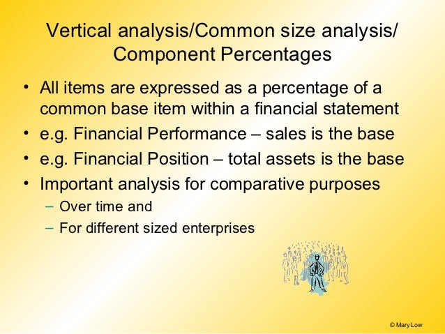 comparative financial analysis trend analysis ratio analysis percentage analysis 6 limitations of financial statement analysis ratios of a company should be   trend analysis: horizontal analysis of financial statements over several years   vertical analysis common size comparative income statements percentages  are.