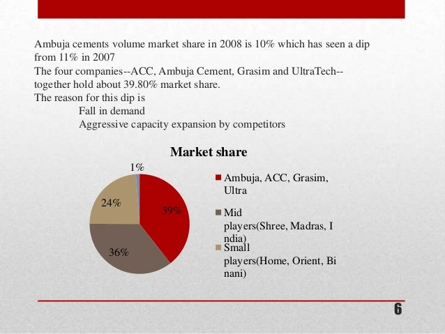 financial analysis of shree cement Shree cements yearly results: get the key information of shree cements yearly results, previous yearly results, yearly earnings and comparison on economic times.
