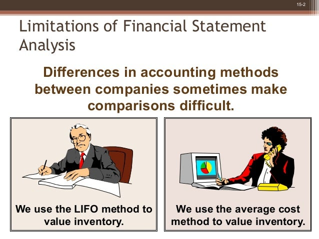 charles gibson financial statement analysis chapter Learn financial chapter 8 analysis with free interactive flashcards choose from 500 different sets of financial chapter 8 analysis flashcards on quizlet.