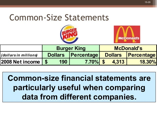 mcdonalds financial statement analysis 1 Mcdonald's financial analysis 1,173 views  mcdonald's financial analysis 1  statement of income and cash flow.