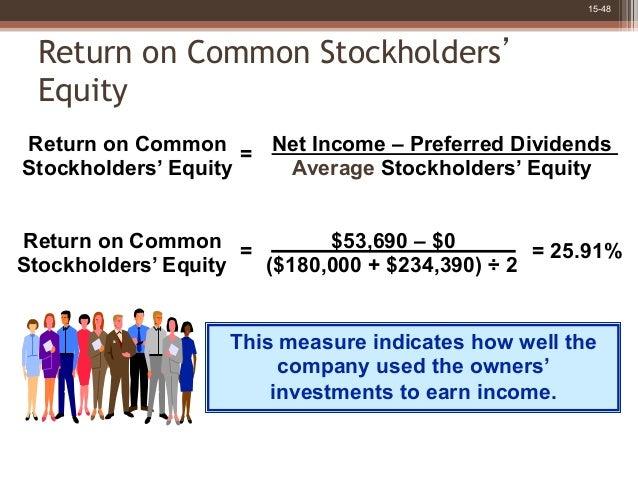 stockholder ratios