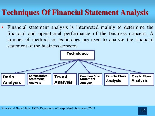 Wonderful Department Of Hospital Administration TMU 11; 12. Techniques Of Financial Statement  Analysis ...