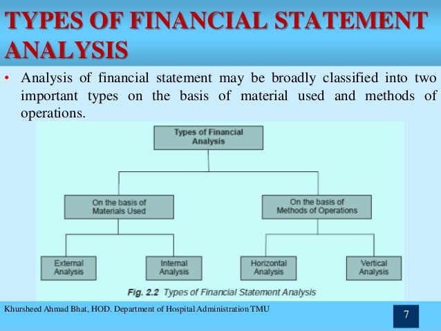 Department Of Hospital Administration TMU 6; 7. TYPES OF FINANCIAL STATEMENT  ANALYSIS ...